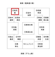 Nagasawa_haitiw