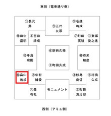 Hatakeyama_haitiw