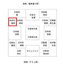 Tanakas_haitiw
