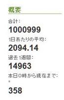 100man_ct