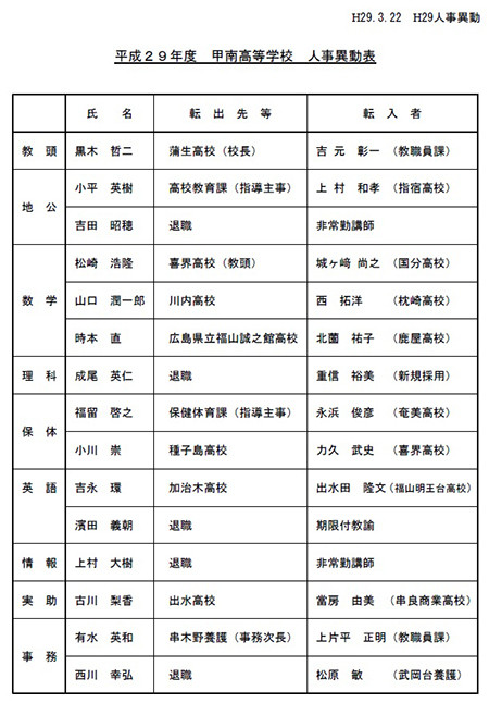 教職員 異動 2021 長崎 人事 県
