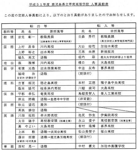 鹿児島 県 教職員 人事 異動 2020