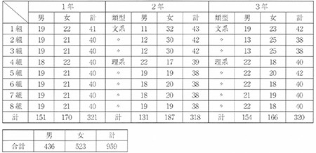 Seitosuu_2